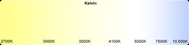 barva svetlobe v kelvinih